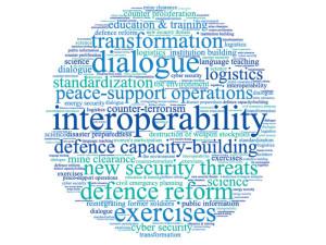 interoperability-nato