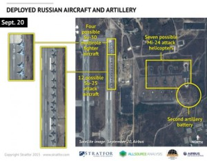 Forrás: https://www.stratfor.com/sites/default/files/styles/stratfor_medium__l_/public/styles/stratfor_large__s_/public/main/images/Syria-Latakia-Airbase-Satellite-Sept-20-092115-B%20%281%29.jpg?itok=0mTrcw-l
